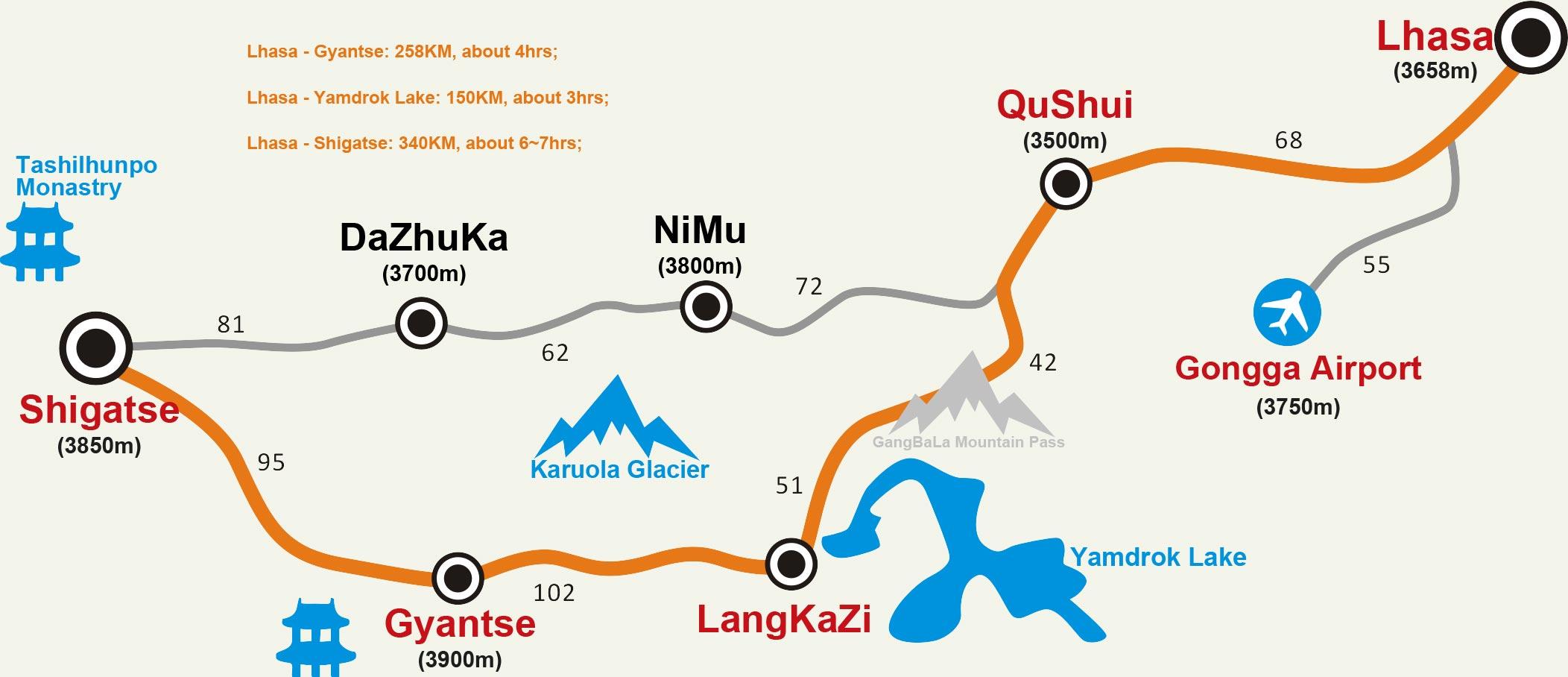 2 Days Lhasa to Shigatse Tour
