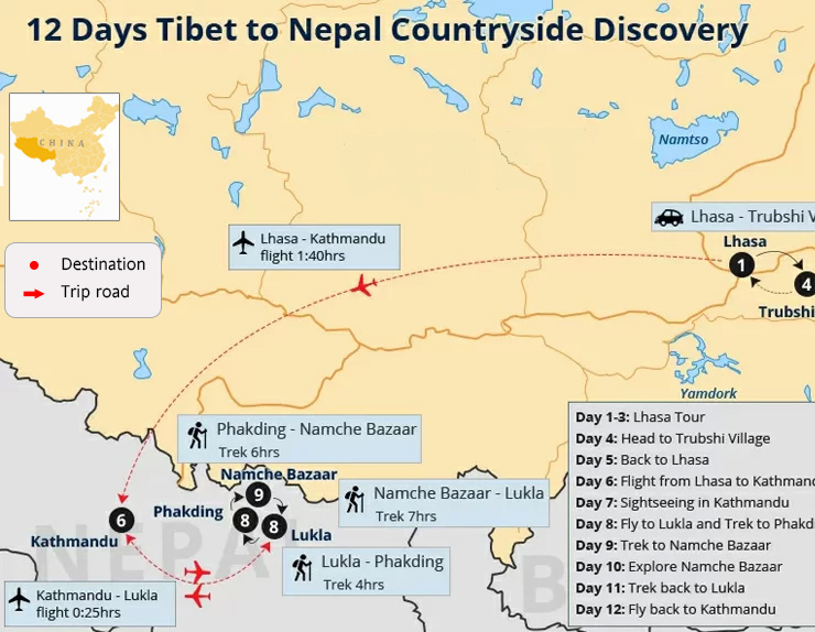 12 Days Tibet to Nepal Countryside Discovery