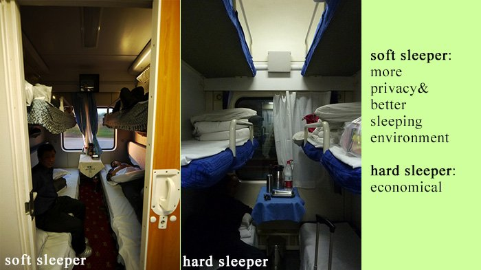 Soft Sleeper vs Hard Sleeper