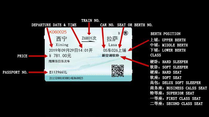 Xining Tibet Train Ticket